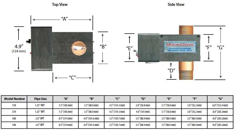 MagnaValve 120 Vac Dimensions